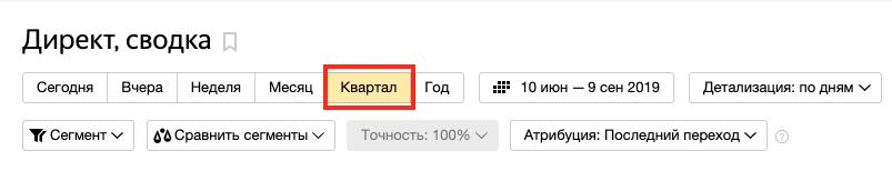 Получение квартальных данных в Яндекс Метрика