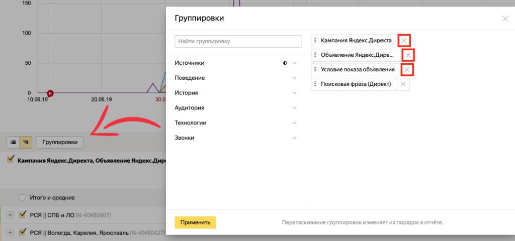 Группировка в Яндекс Метрике